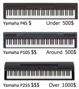 Here you can see the price of three Yamaha piano's